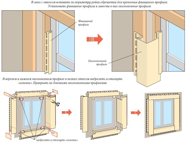 Как сделать оконные откосы виниловым сайдингом