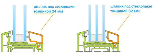 Замена однокамерного стеклопакета на двухкамерный в Днепропетровске, замена штапиков