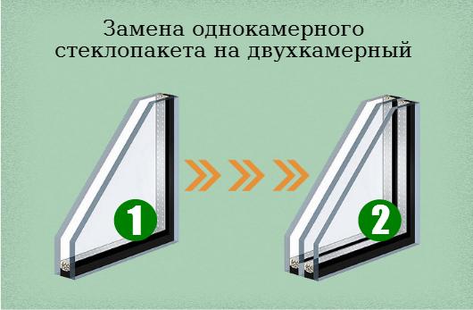 Замена однокамерного стеклопакета на двухкамерный