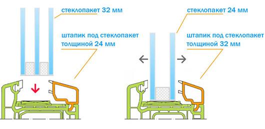 Замена однокамерного стеклопакета на двухкамерный, или с двухкамерного на однокамерный, что будет если не заменить штапики